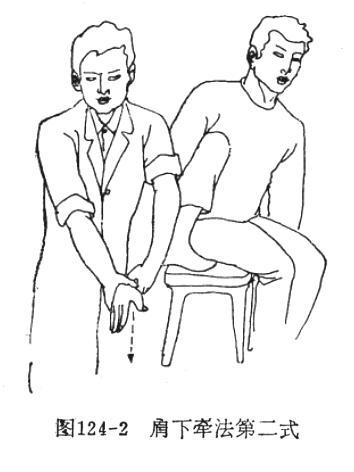 肩関節牽引法 1.水平牽引法 患者は座位或いは臥位、患肢の肘関節はまっすぐ伸ばします。 術者は患
